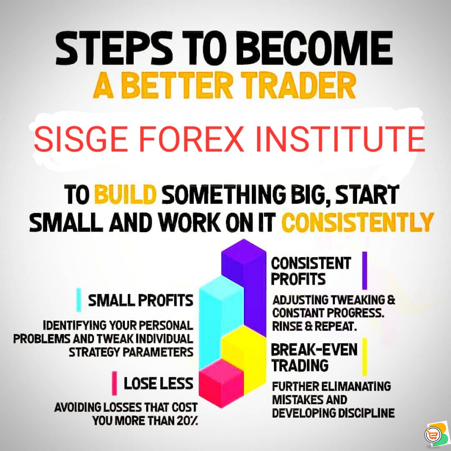 EARN PROFESSIONALLY IN REAL TIME FOREX TRADE
